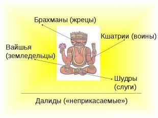Брахманы (жрецы)Вайшья (земледельцы)Кшатрии (воины)Шудры (слуги)Далиды («неприка