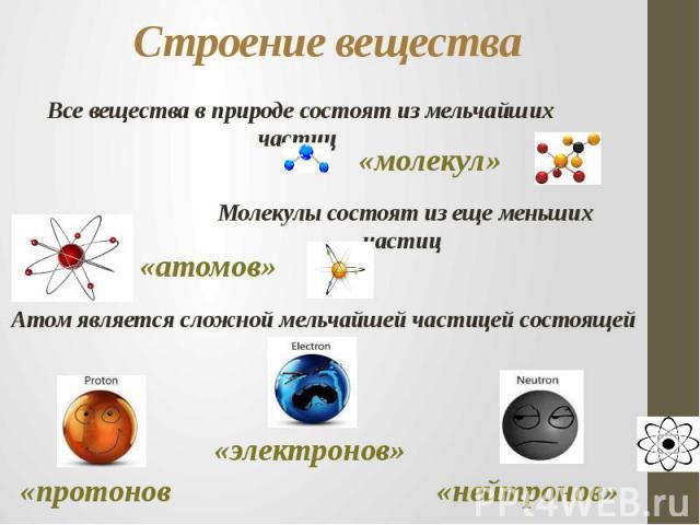 Строение вещества Все вещества в природе состоят из мельчайших частиц «молекул»Молекулы состоят из еще меньших частиц «атомов»Атом является сложной мельчайшей частицей состоящей из «протонов»«электронов»«нейтронов»