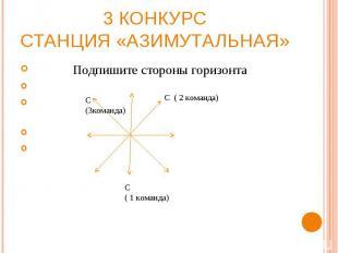 3 конкурсСтанция «Азимутальная» Подпишите стороны горизонта