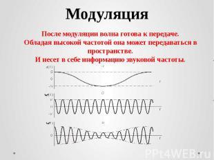 МодуляцияПосле модуляции волна готова к передаче.Обладая высокой частотой она мо
