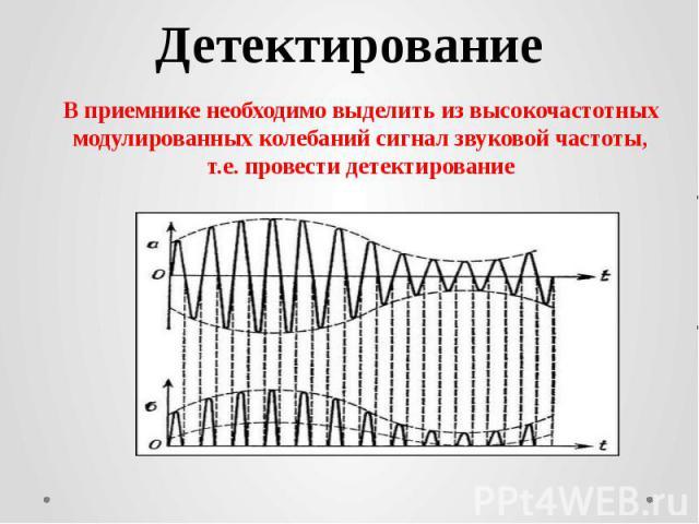 ДетектированиеВ приемнике необходимо выделить из высокочастотных модулированных колебаний сигнал звуковой частоты, т.е. провести детектирование