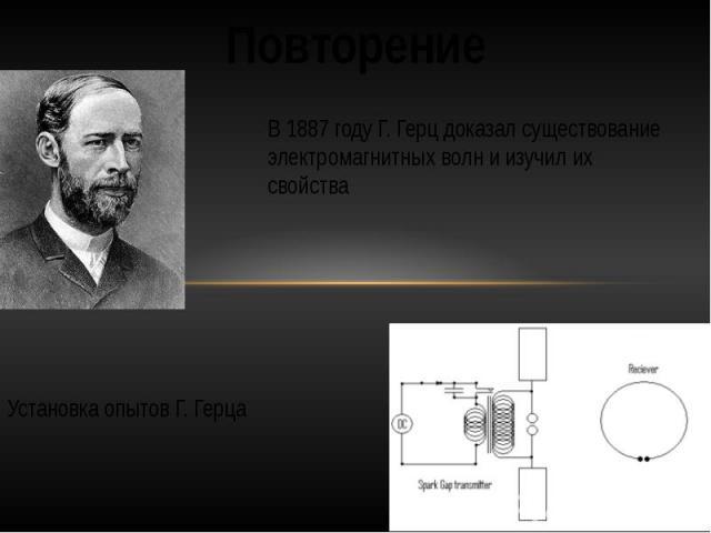 ПовторениеВ 1887 году Г. Герц доказал существование электромагнитных волн и изучил их свойстваУстановка опытов Г. Герца