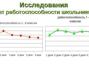 Исследования учет работоспособности школьников