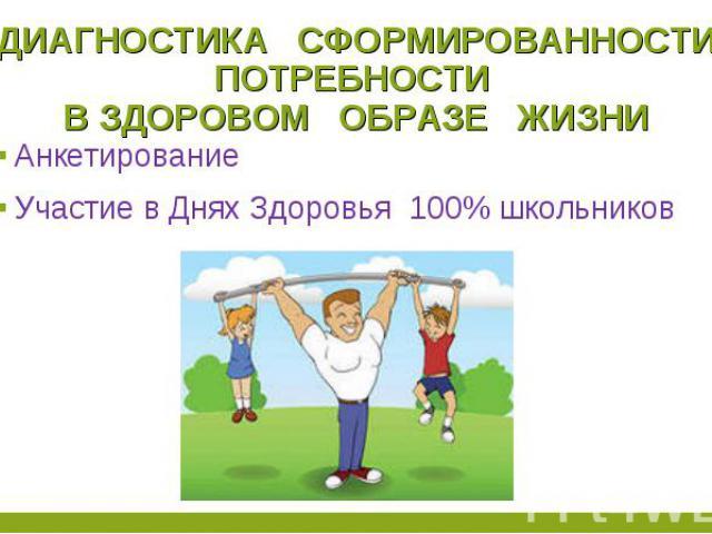 Диагностика сформированности потребности в здоровом образе жизни АнкетированиеУчастие в Днях Здоровья 100% школьников