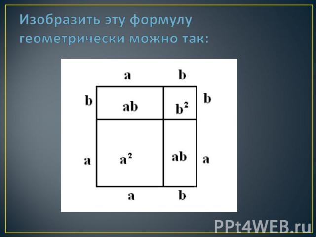 Изобразить эту формулу геометрически можно так: