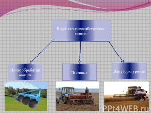 Виды сельскохозяйственных машин ПочвообрабатывающиеПосевные Для уборки урожая