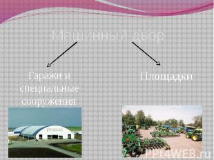 Машинный двор Гаражи и специальные сооружения Площадки