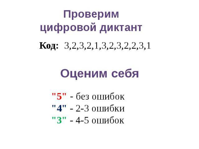 Проверимцифровой диктантКод: 3,2,3,2,1,3,2,3,2,2,3,1Оценим себя