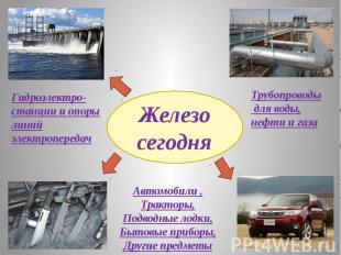 Железо сегодняГидроэлектро-станции и опорылиний электропередачТрубопроводы для в