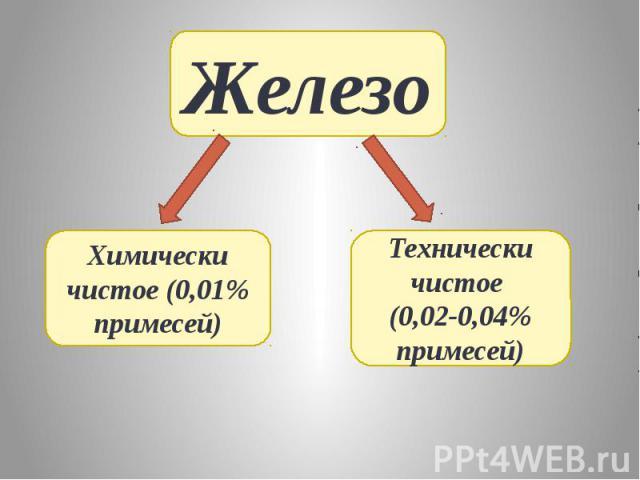 Железо Химически чистое (0,01% примесей)Технически чистое (0,02-0,04% примесей)