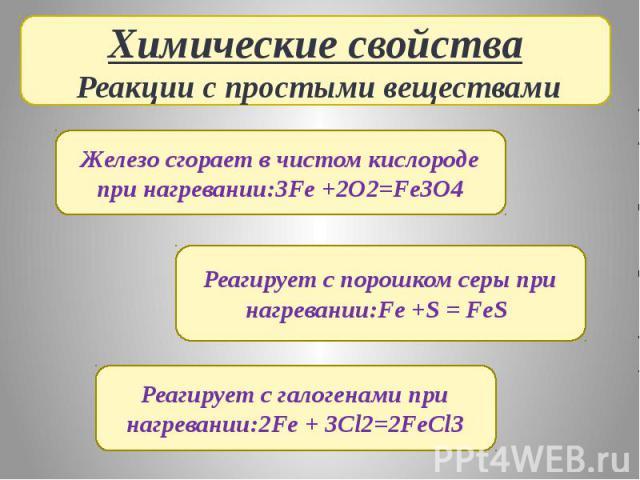 Химические свойства Реакции с простыми веществамиЖелезо сгорает в чистом кислороде при нагревании:3Fe +2O2=Fe3O4Реагирует с порошком серы при нагревании:Fe +S = FeS Реагирует с галогенами при нагревании:2Fe + 3Cl2=2FeCl3