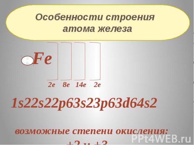 Особенности строения атома железа