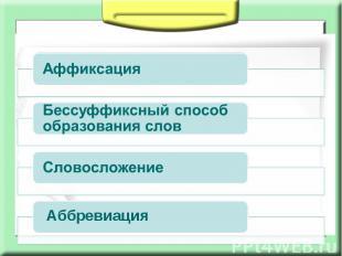 АффиксацияБессуффиксный способ образования словСловосложениеАббревиация