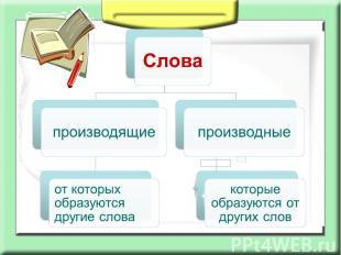 Словапроизводящиеот которых образуются другие словапроизводныекоторые образуются