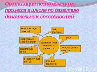 Организация педагогического процесса в школе по развитию двигательных способност