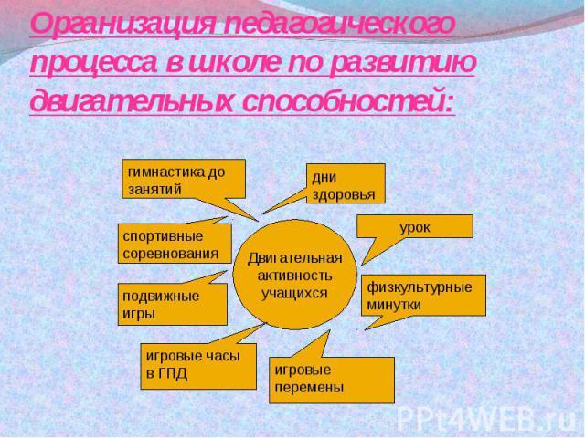 Организация педагогического процесса в школе по развитию двигательных способностей: