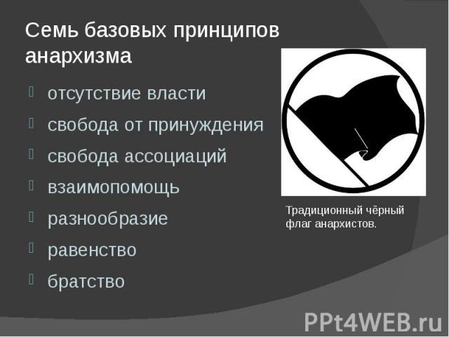 Семь базовых принципов анархизма отсутствие властисвобода от принуждениясвобода ассоциацийвзаимопомощьразнообразиеравенствобратствоТрадиционный чёрный флаг анархистов.
