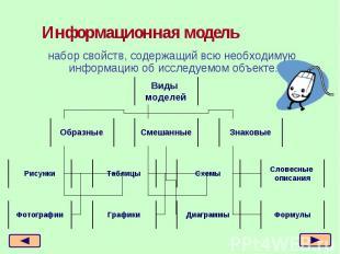 Информационная модель набор свойств, содержащий всю необходимую информацию об ис