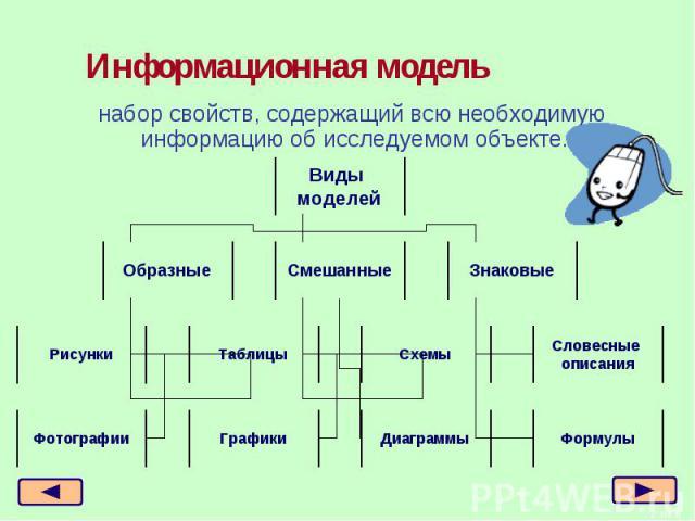 Информационная модель набор свойств, содержащий всю необходимую информацию об исследуемом объекте.