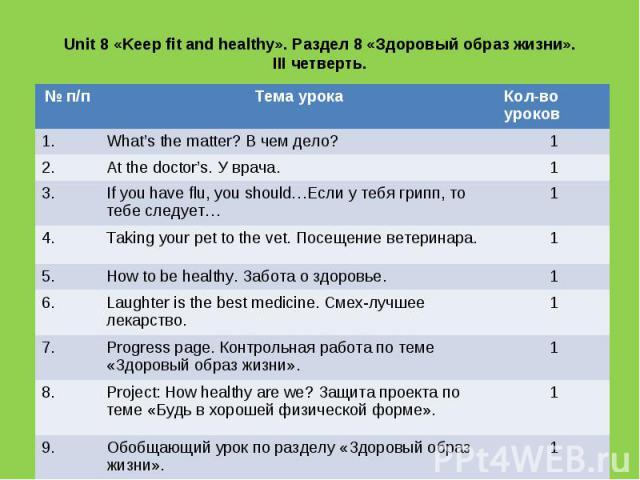 Unit 8 «Keep fit and healthy». Раздел 8 «Здоровый образ жизни».III четверть.