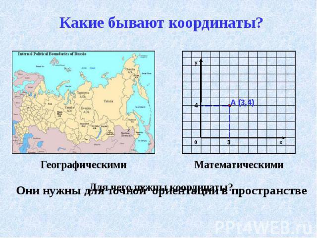 Какие бывают координаты?Для чего нужны координаты?Они нужны для точной ориентации в пространстве