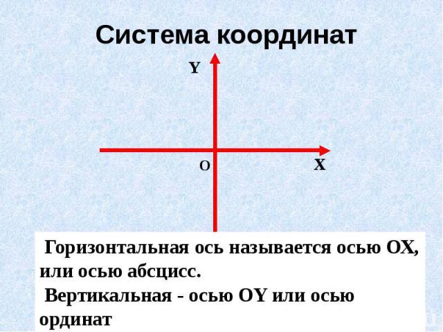 Система координат Горизонтальная ось называется осью ОХ, или осью абсцисс. Вертикальная - осью OY или осью ординат