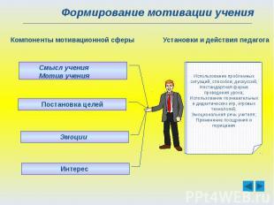 Формирование мотивации учения Компоненты мотивационной сферы Установки и действи