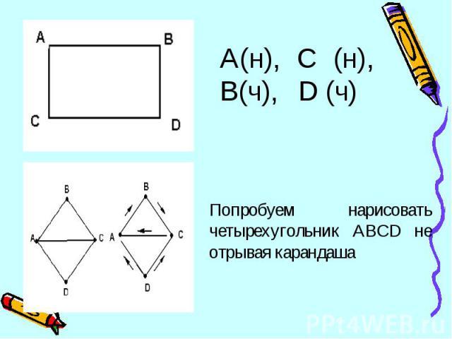 Попробуем нарисовать четырехугольник АВСD не отрывая карандаша