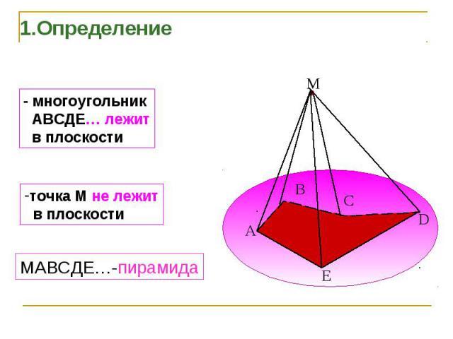 1.Определение- многоугольник АВСДЕ… лежит в плоскоститочка М не лежит в плоскостиМАВСДЕ…-пирамида