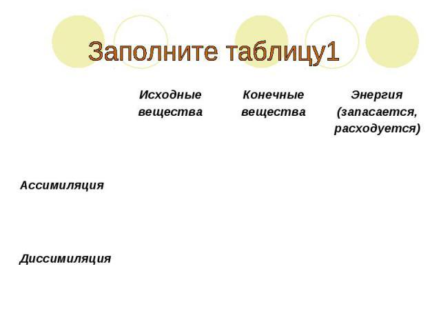 Заполните таблицу1