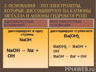 2. Основания – это электролиты, которые диссоциируют на катионы металла и анионы