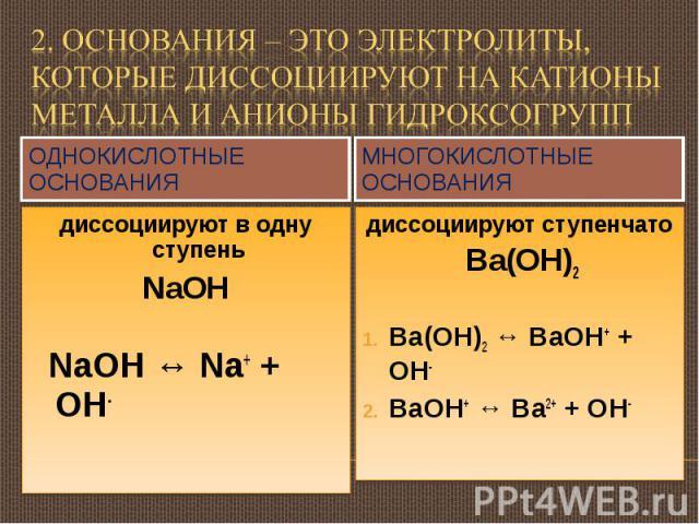 2. Основания – это электролиты, которые диссоциируют на катионы металла и анионы гидроксогрупп