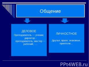 Общение ДЕЛОВОЕПреподаватель — ученик; директор - преподаватель; мастер — рабочи