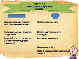 Задание №5Плюсы и минусы крестовых походов