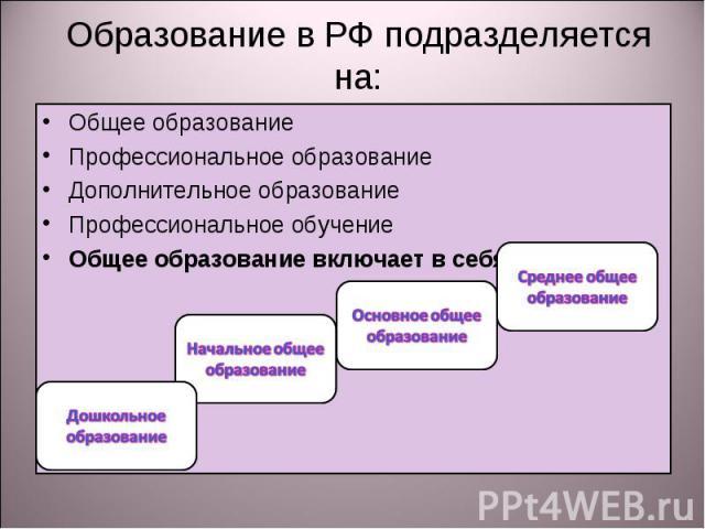 Образование в РФ подразделяется на: Общее образованиеПрофессиональное образованиеДополнительное образование Профессиональное обучениеОбщее образование включает в себя: