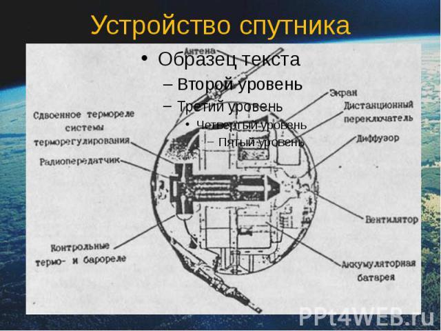 Устройство спутника