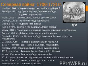 Северная война: 1700-1721гг.: Ноябрь 1700г. – поражение русских войск под Нарвой