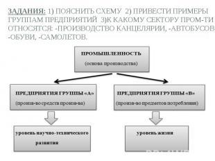 Задания: 1) пояснить схему 2) привести примеры группам предприятий 3)к какому се