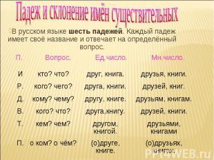 Падеж и склонение имён существительных В русском языке шесть падежей. Каждый пад