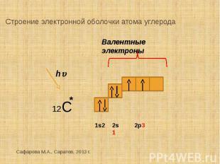 Строение электронной оболочки атома углерода Валентные электроны