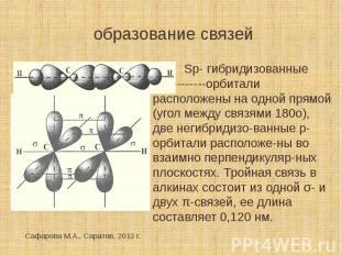 образование связей Sp- гибридизованные --------орбитали расположены на одной пря