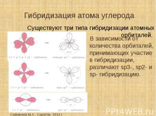 Гибридизация атома углерода Существуют три типа гибридизации атомных орбиталей.