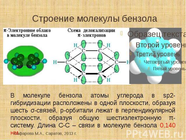 Строение молекулы бензола В молекуле бензола атомы углерода в sp2- гибридизации расположены в одной плоскости, образуя шесть σ-связей, р-орбитали лежат в перпендикулярной плоскости, образуя общую шестиэлектронную π-систему. Длина С-С – связи в молек…