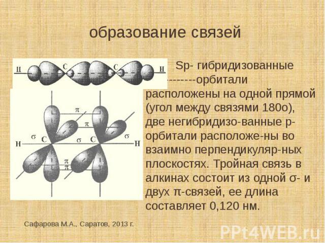 образование связей Sp- гибридизованные --------орбитали расположены на одной прямой (угол между связями 180о), две негибридизо-ванные р- орбитали расположе-ны во взаимно перпендикуляр-ных плоскостях. Тройная связь в алкинах состоит из одной σ- и дву…