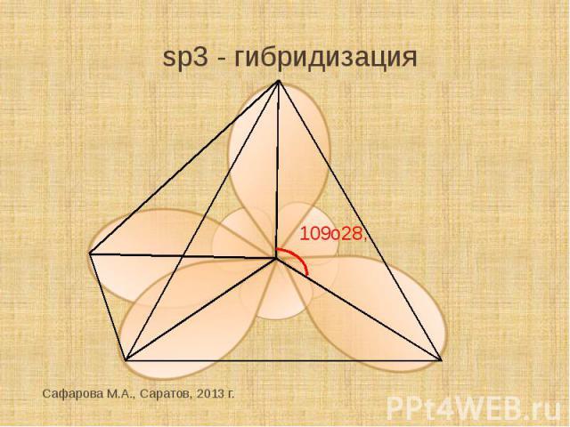 sp3 - гибридизация