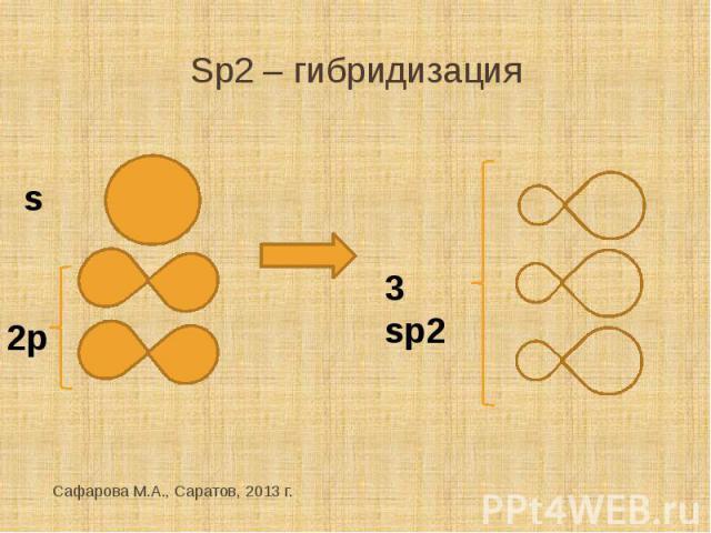 Sp2 – гибридизация