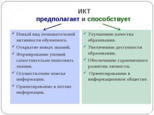 ИКТпредполагает и способствует Новый вид познавательной активности обучаемого.От