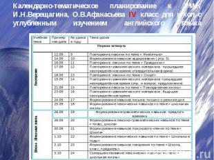 Календарно-тематическое планирование к УМК И.Н.Верещагина, О.В.Афанасьева IV кла