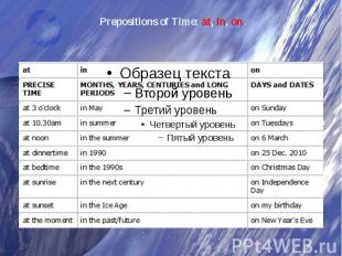 Prepositions of Time: at, in, on