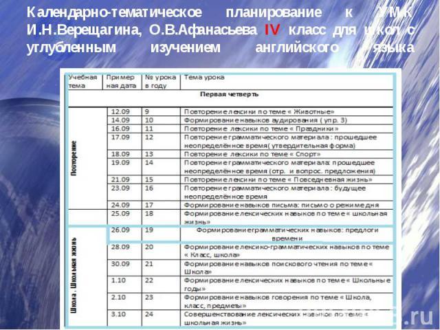 Календарно-тематическое планирование к УМК И.Н.Верещагина, О.В.Афанасьева IV класс для школ с углубленным изучением английского языка